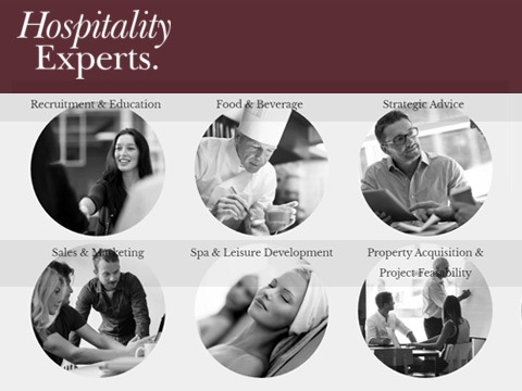 Hospitality Experts key marketing areas.